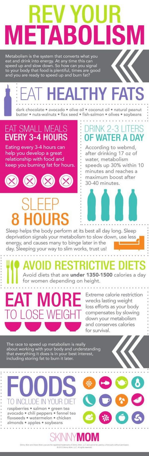 Infographic: Rev Your Metabolism for Weight Loss