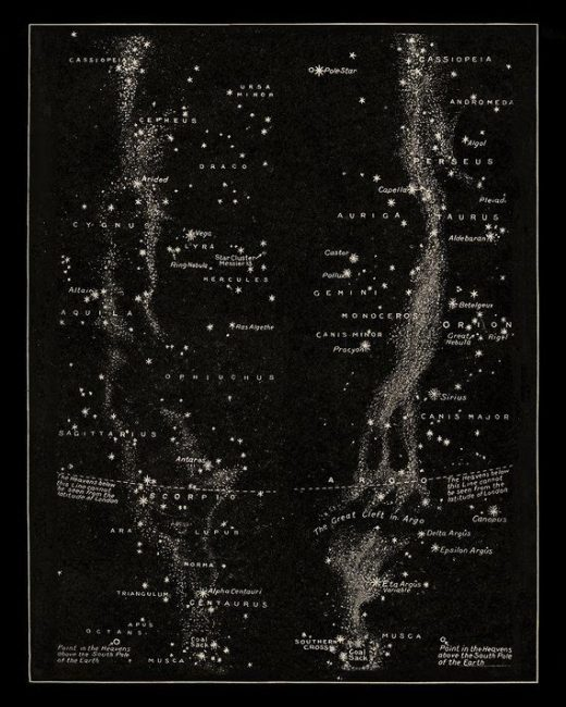 Milky Way with Constellations, Constellation Wall Print, Galaxy Print, Antique Celestial Print, Vint