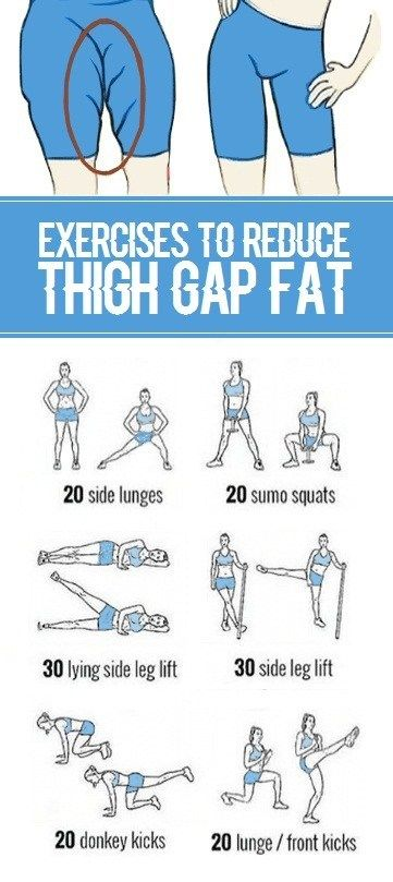 8 Simple Moves To Get Rid of Thigh Gap Fat – Health and Fitness