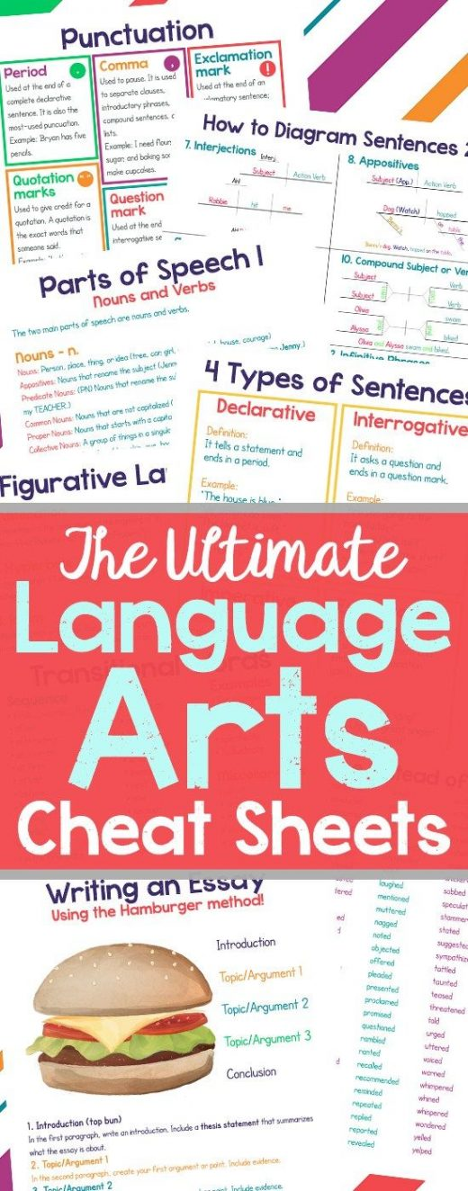 Ultimate Language Arts Cheat Sheets: Language Arts Printable Resources