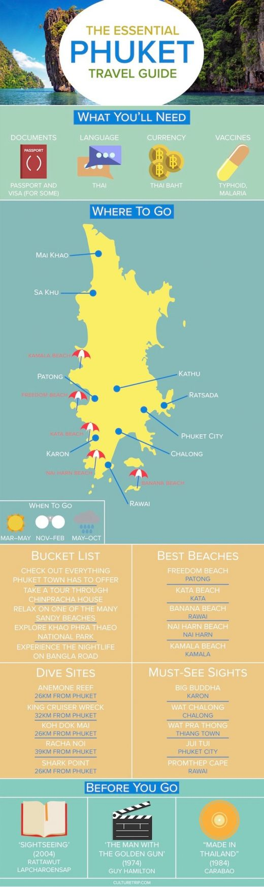 Your Essential Travel Guide to Phuket (Infographic)