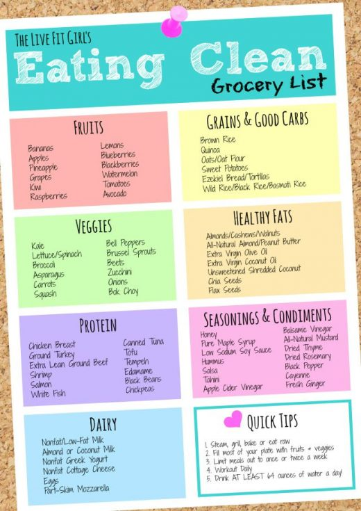 How to Meal Prep…plus BONUS Recipes