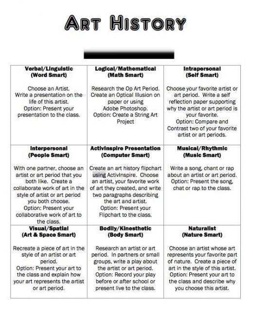How to Use Choice Boards to Differentiate Learning