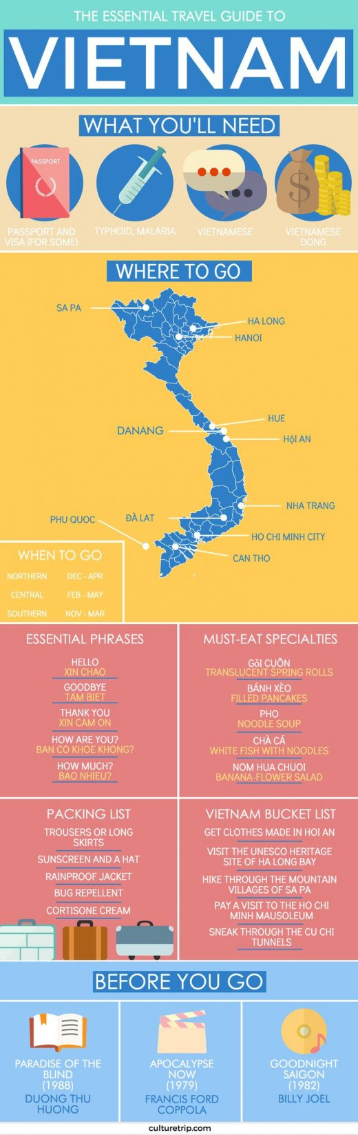 The Essential Travel Guide To Vietnam (Infographic)