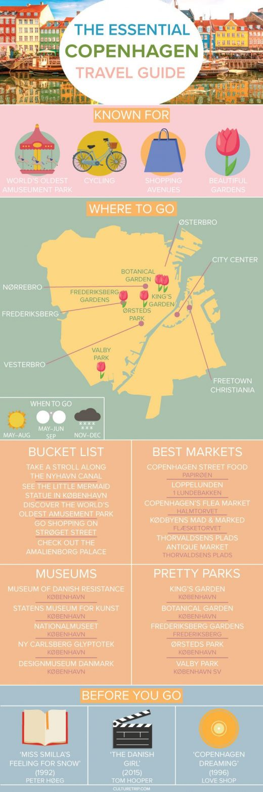 The Essential Travel Guide to Copenhagen (Infographic)