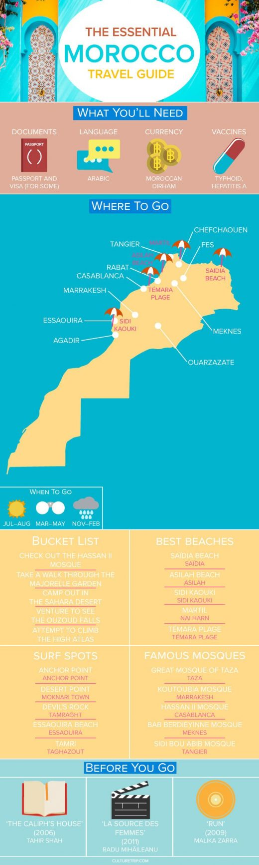 The Essential Travel Guide to Morocco (Infographic)