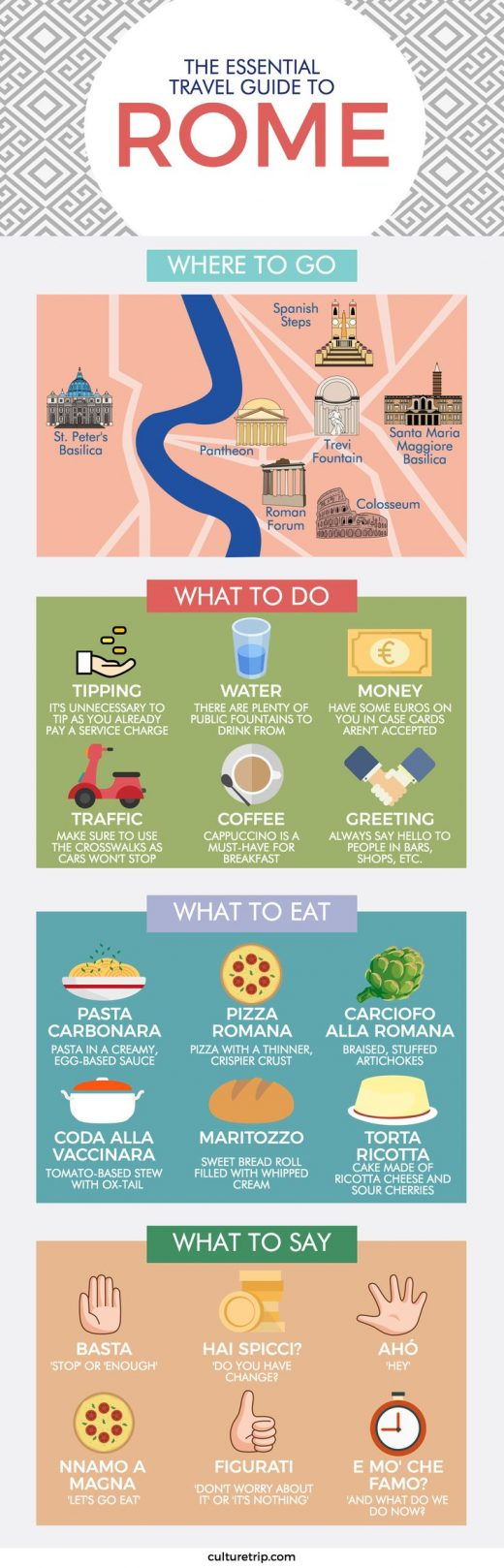 The Essential Travel Guide to Rome (Infographic)