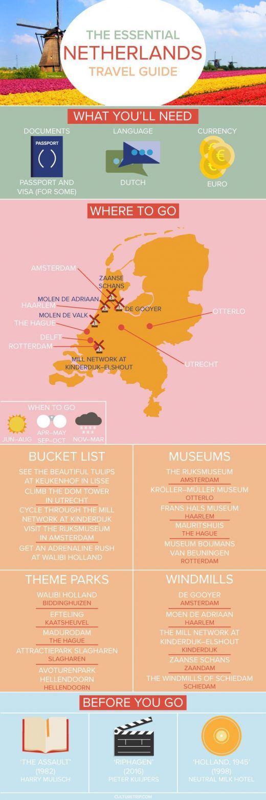 The Essential Travel Guide to The Netherlands (Infographic)