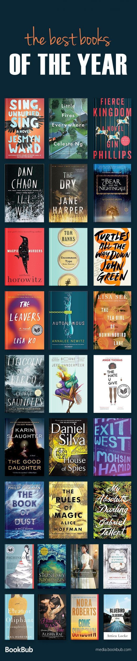 The Top 29 Books of the Year, According to Readers