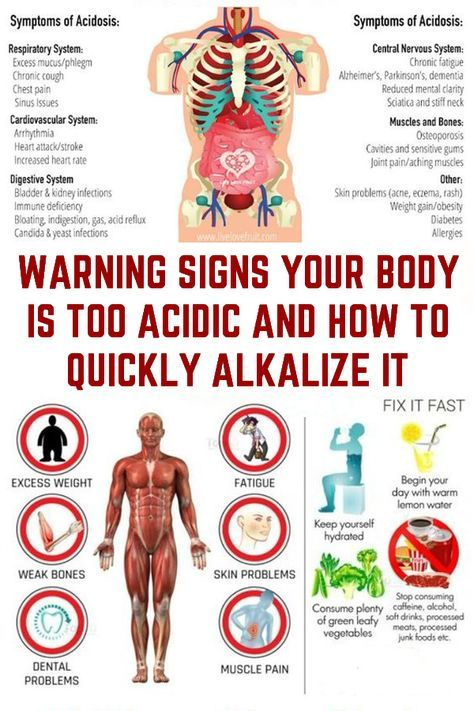 Warning Signs Your Body is Too Acidic and How to Quickly Alkalize It