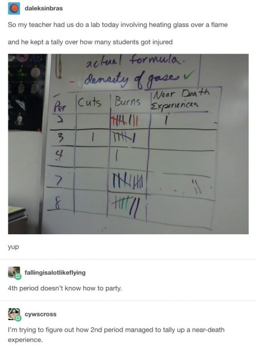 23 Hilarious School Stories To Read Instead Of Doing Your Homework