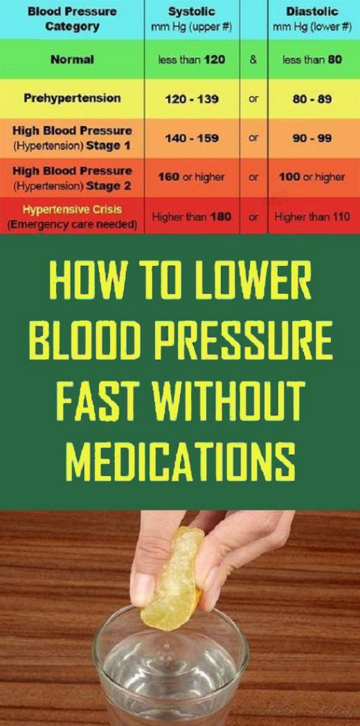 How To Lower Blood Pressure Fast Without Medications