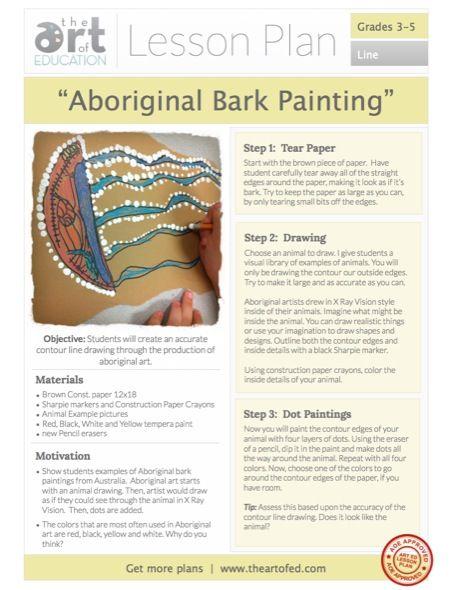 Aboriginal Bark Paintings: Free Lesson Plan Download