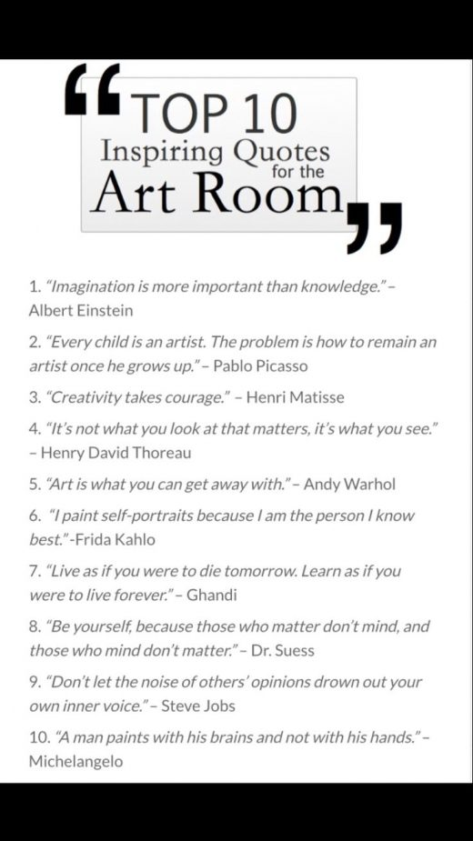 The Top 10 Inspiring Quotes for the Art Room