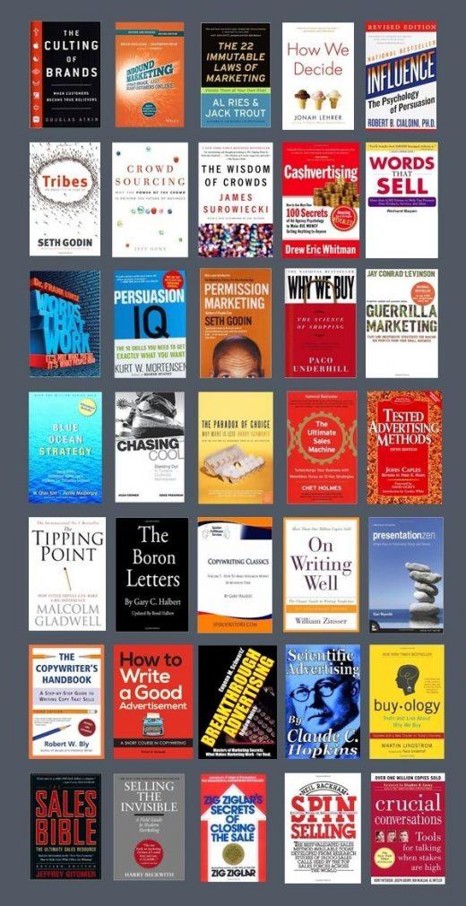 Top 150 Best Books For Men – What Successful Men Read
