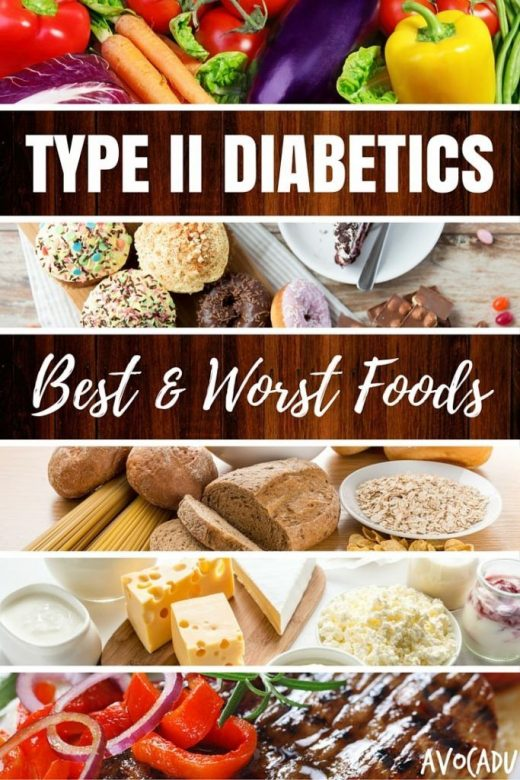 Type II Diabetics – Best and Worst Foods