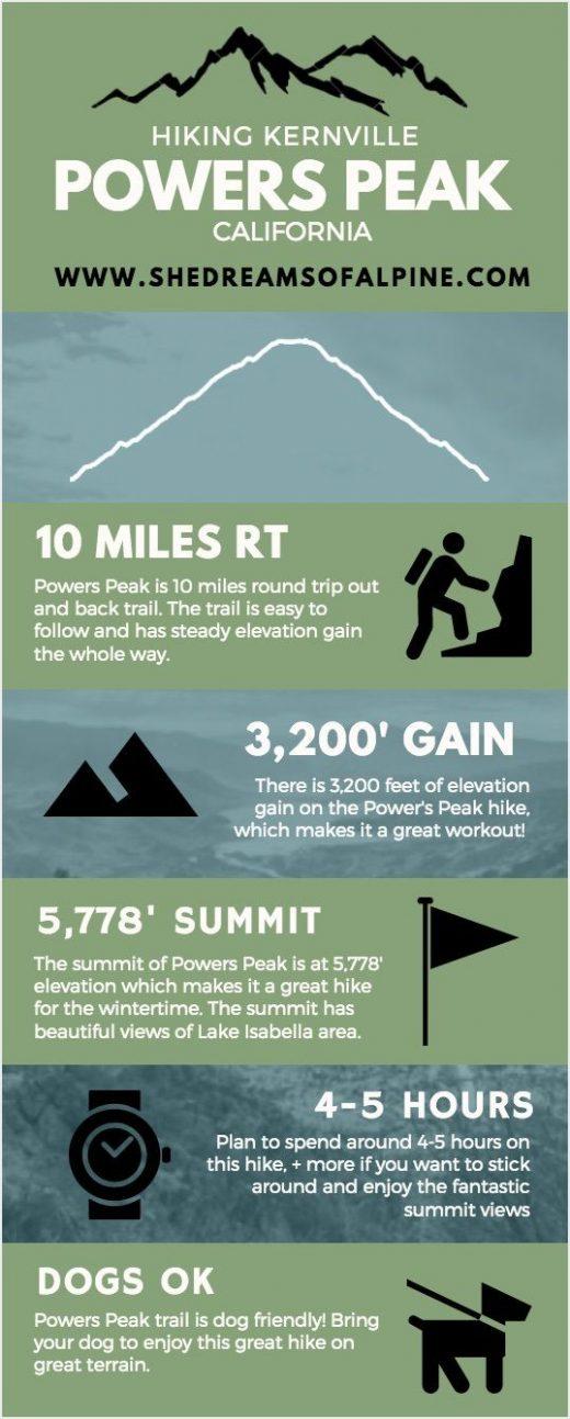 Lake Isabella Hiking: The Powers Peak Trail in Kernville California