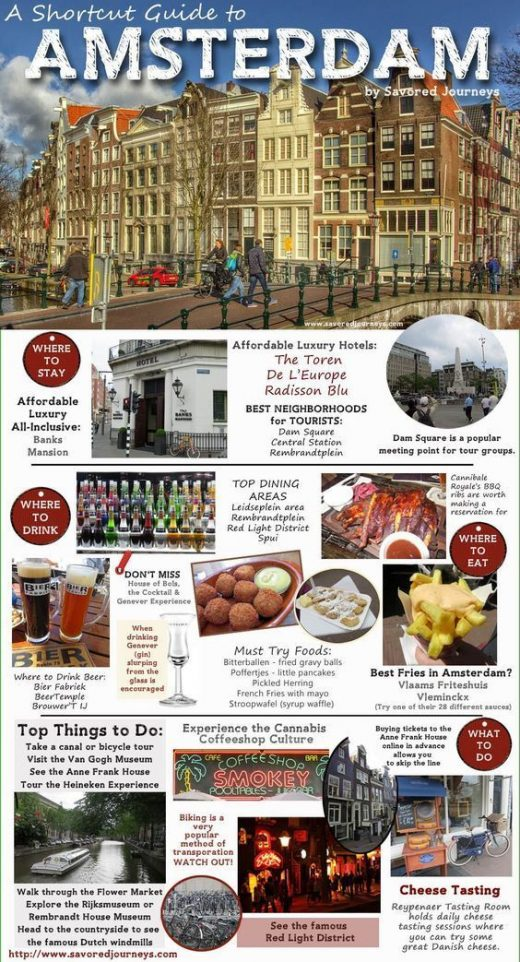 Shortcut Travel Guide to Amsterdam