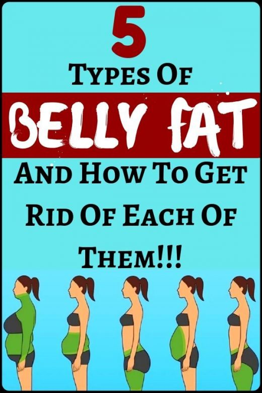 Types of belly fat, how you got them and how to get rid of each of them! – weigh…