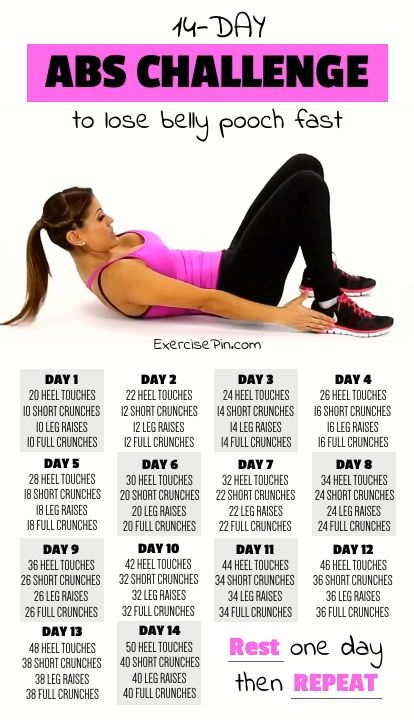 14-Day Abdominal Workout Challenge To Lose Belly Fat Fast