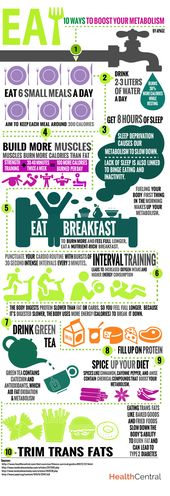 10 Ways to Boost Your Metabolism (INFOGRAPHIC)