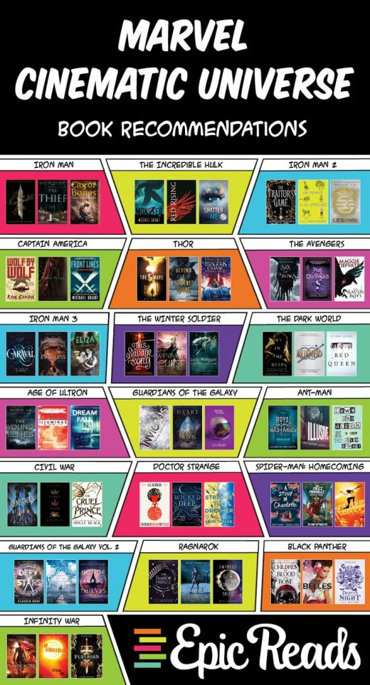 57 YA Books to Read Based On Your Favorite Marvel Cinematic Universe Movies