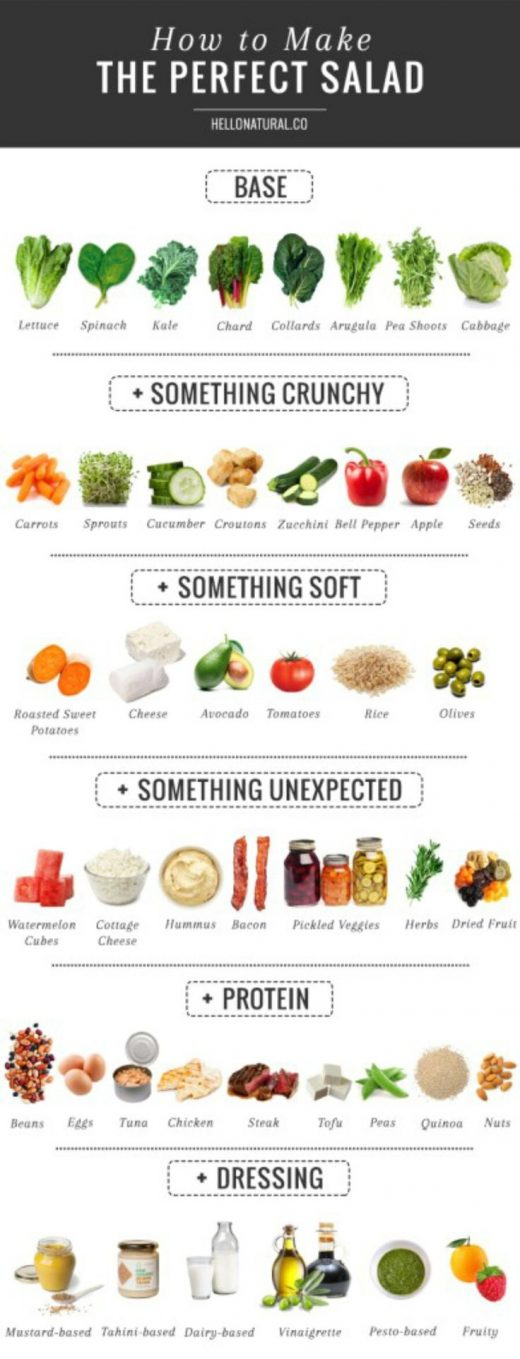 60 Cooking Diagrams That'll Make YOU an Expert Chef