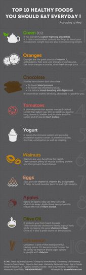 Healthy food articles