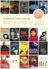 Goodreads Choice Awards 2013 – best books of the year decided by readers