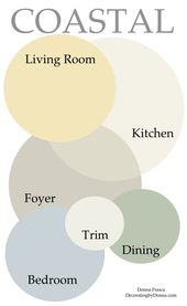 What Does The Best Coastal Color Palette Look Like?