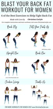 Again Fats Workout routines with Dumbbells