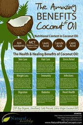 The Amazing Benefits Of Coconut Oil + Ways To Use It Topically & In Recipes