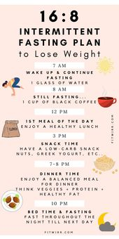 16/8 Fasting: 7-Day 16-Hour Fasting Prepare (Intermittent Fasting) – Fitwirr