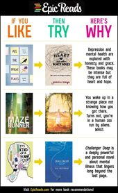 Book Recommendations – Like, Try, Why: All the Bright Places, Maze Runner