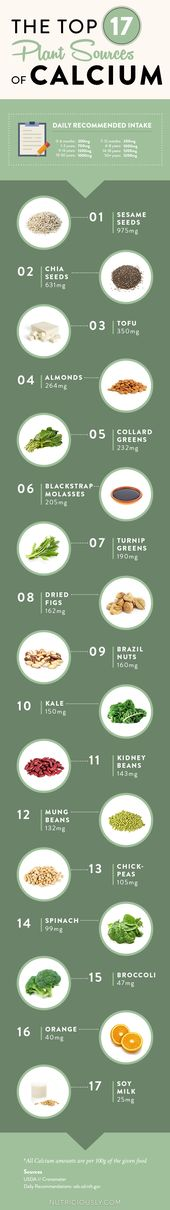 Going Dairy-Free For Beginners (Complete Guide)