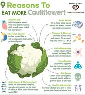 Cauliflower Is an Effective Anti-Inflammatory, Aids Detoxification Pathways in the Body + More
