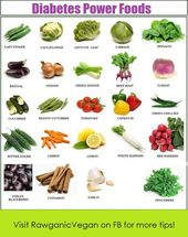 Food suggestions for Diabetic Patient.